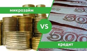 Что выбрать: микрозайм или кредит?