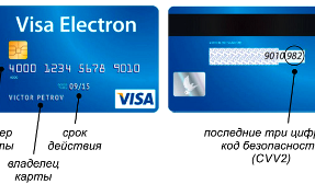 Кредитная карта - номер карты и код безопасности